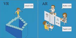 6 تکنولوژی جدید باورنکردنی و موقعیت های شغلی آنها